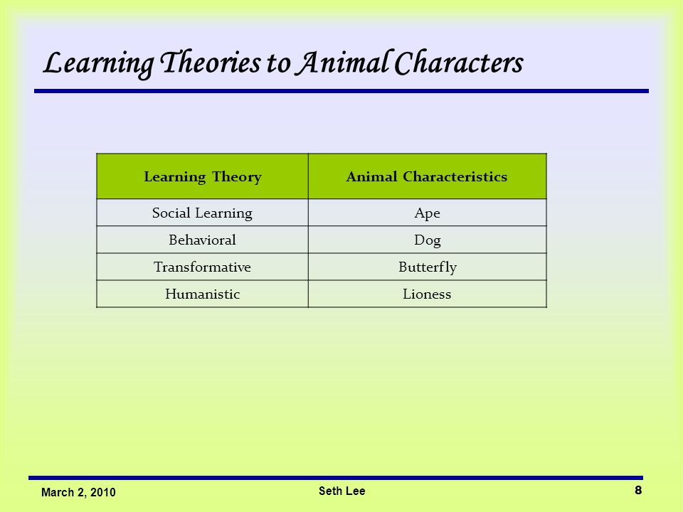 Seth Lee8 March 2, 2010 Learning Theories to Animal Characters Learning TheoryAnimal Characteristics Social LearningApe BehavioralDog TransformativeButterfly HumanisticLioness