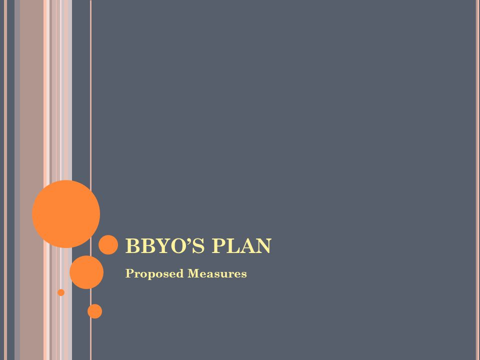 BBYO'S PLAN Proposed Measures