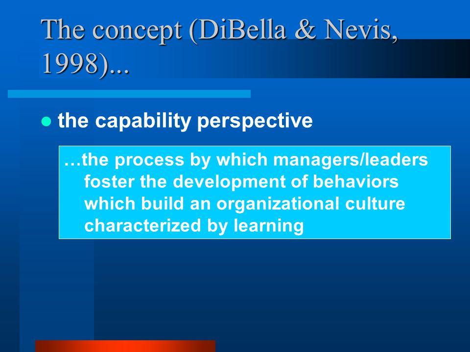 The concept (DiBella & Nevis, 1998)...