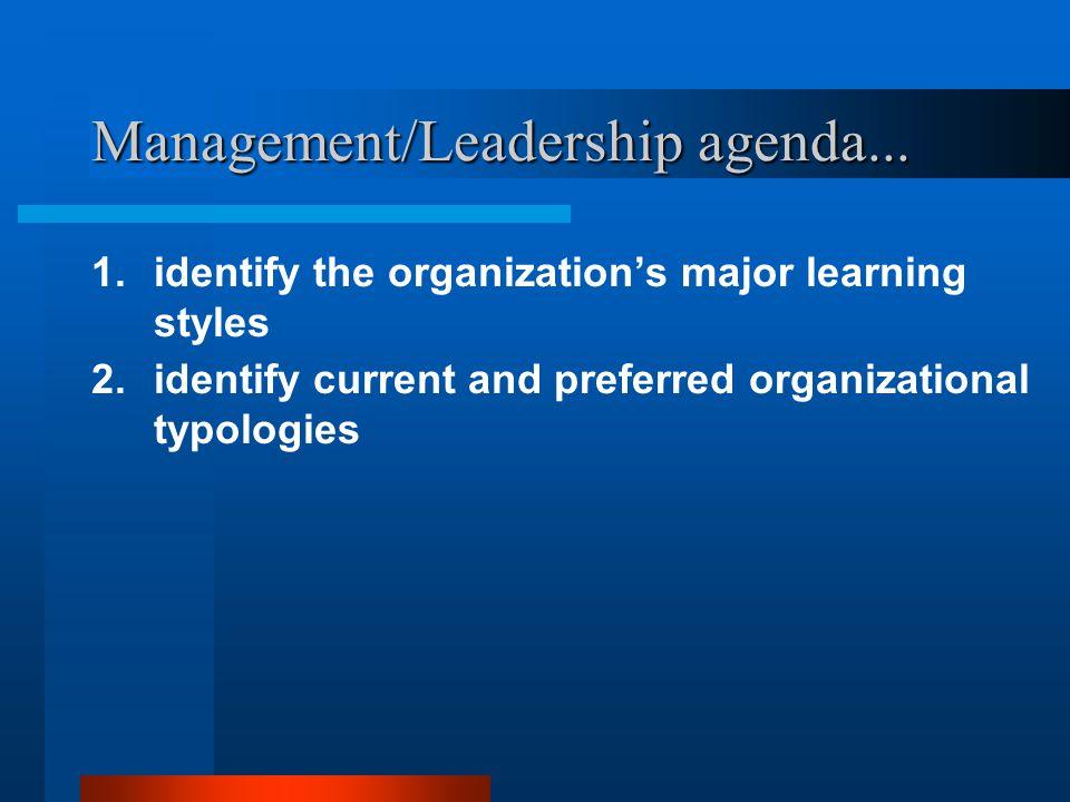 Management/Leadership agenda...
