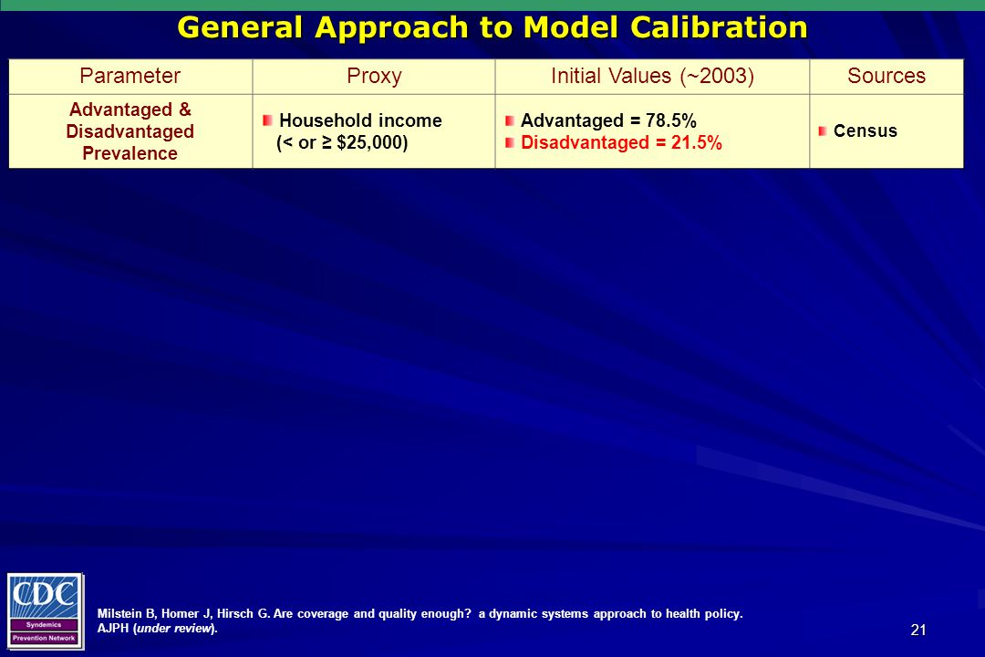 21 ParameterProxyInitial Values (~2003)Sources Advantaged & Disadvantaged Prevalence Household income (< or ≥ $25,000) Advantaged = 78.5% Disadvantaged = 21.5% Census General Approach to Model Calibration Milstein B, Homer J, Hirsch G.