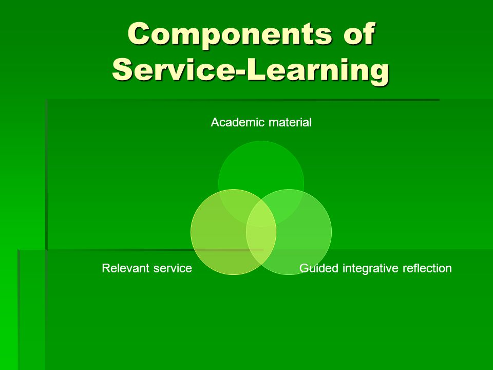 Components of Service-Learning Academic material Guided integrative reflection Relevant service