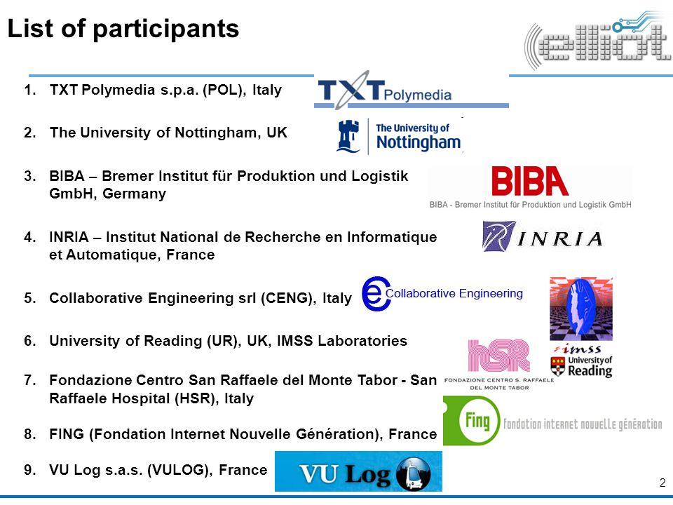 List of participants 1.TXT Polymedia s.p.a.