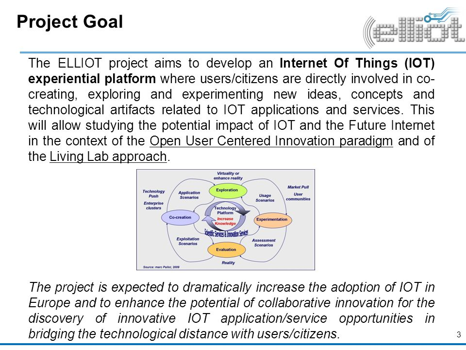 Project Goal The ELLIOT project aims to develop an Internet Of Things (IOT) experiential platform where users/citizens are directly involved in co- creating, exploring and experimenting new ideas, concepts and technological artifacts related to IOT applications and services.