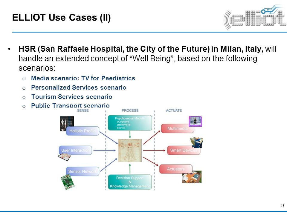 ELLIOT Use Cases (II) HSR (San Raffaele Hospital, the City of the Future) in Milan, Italy, will handle an extended concept of Well Being , based on the following scenarios: o Media scenario: TV for Paediatrics o Personalized Services scenario o Tourism Services scenario o Public Transport scenario 9