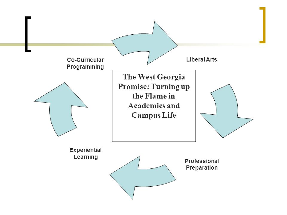 The West Georgia Promise: Turning up the Flame in Academics and Campus Life