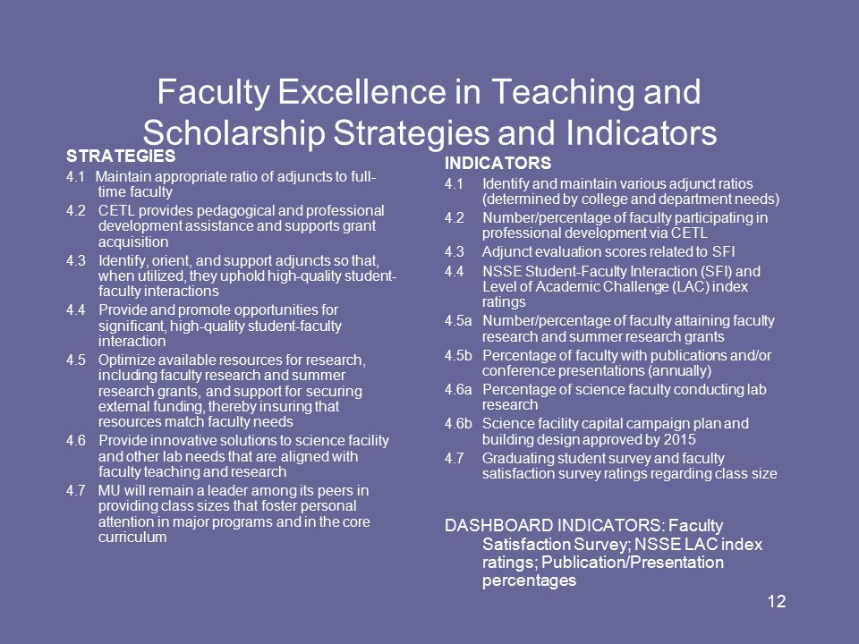 12 Faculty Excellence in Teaching and Scholarship Strategies and Indicators STRATEGIES 4.1 Maintain appropriate ratio of adjuncts to full- time faculty 4.2 CETL provides pedagogical and professional development assistance and supports grant acquisition 4.3 Identify, orient, and support adjuncts so that, when utilized, they uphold high-quality student- faculty interactions 4.4 Provide and promote opportunities for significant, high-quality student-faculty interaction 4.5Optimize available resources for research, including faculty research and summer research grants, and support for securing external funding, thereby insuring that resources match faculty needs 4.6 Provide innovative solutions to science facility and other lab needs that are aligned with faculty teaching and research 4.7 MU will remain a leader among its peers in providing class sizes that foster personal attention in major programs and in the core curriculum INDICATORS 4.1Identify and maintain various adjunct ratios (determined by college and department needs) 4.2Number/percentage of faculty participating in professional development via CETL 4.3 Adjunct evaluation scores related to SFI 4.4NSSE Student-Faculty Interaction (SFI) and Level of Academic Challenge (LAC) index ratings 4.5a Number/percentage of faculty attaining faculty research and summer research grants 4.5bPercentage of faculty with publications and/or conference presentations (annually) 4.6aPercentage of science faculty conducting lab research 4.6bScience facility capital campaign plan and building design approved by 2015 4.7 Graduating student survey and faculty satisfaction survey ratings regarding class size DASHBOARD INDICATORS: Faculty Satisfaction Survey; NSSE LAC index ratings; Publication/Presentation percentages