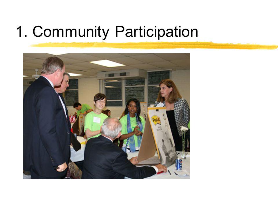1. Community Participation
