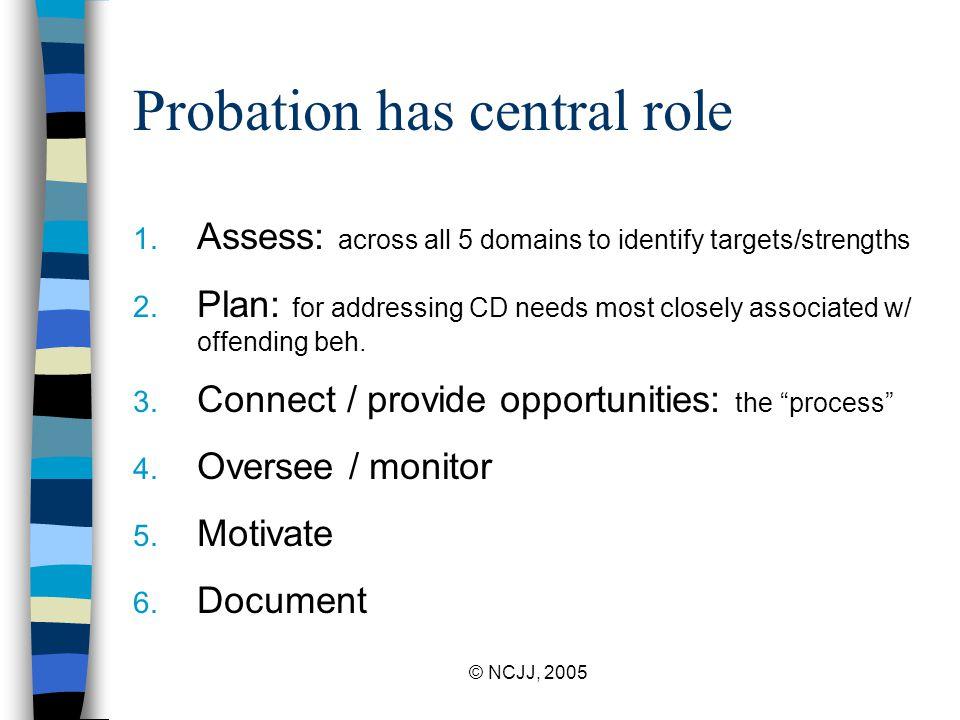 © NCJJ, 2005 Probation has central role 1.