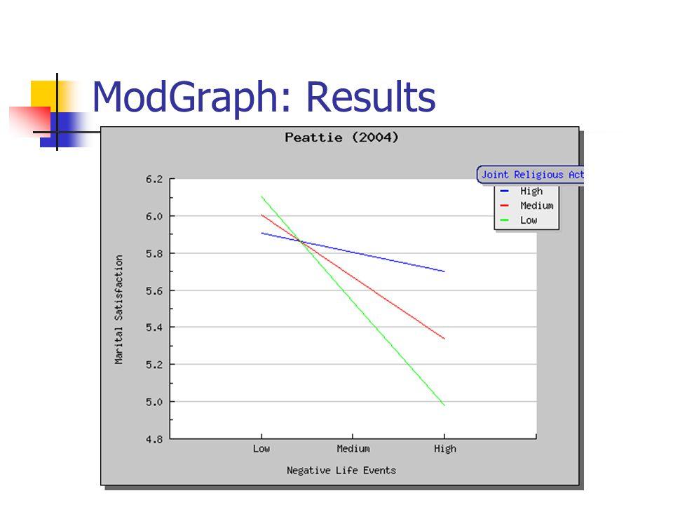 ModGraph: Results