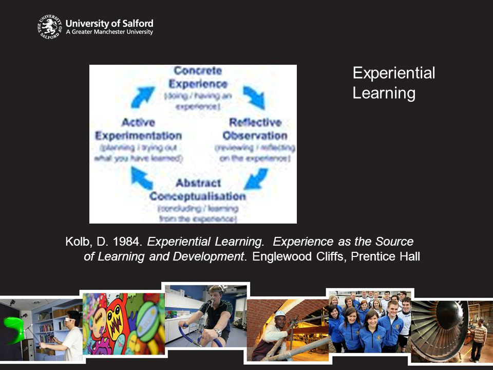 Experiential Learning Kolb, D. 1984. Experiential Learning.