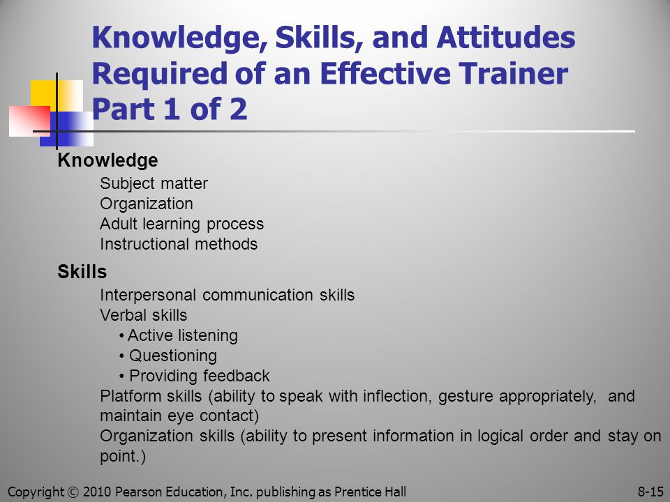 Knowledge, Skills, and Attitudes Required of an Effective Trainer Part 1 of 2 Knowledge Subject matter Organization Adult learning process Instructional methods Skills Interpersonal communication skills Verbal skills Active listening Questioning Providing feedback Platform skills (ability to speak with inflection, gesture appropriately, and maintain eye contact) Organization skills (ability to present information in logical order and stay on point.) Copyright © 2010 Pearson Education, Inc.
