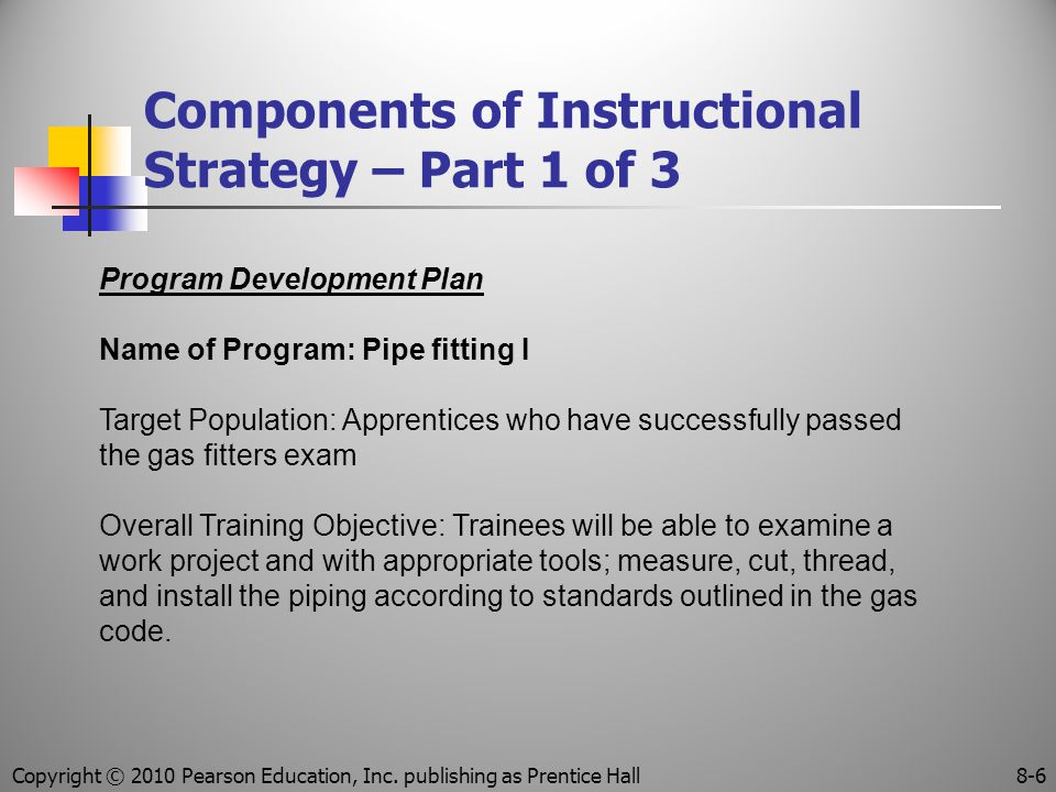 Components of Instructional Strategy – Part 1 of 3 Program Development Plan Name of Program: Pipe fitting I Target Population: Apprentices who have su