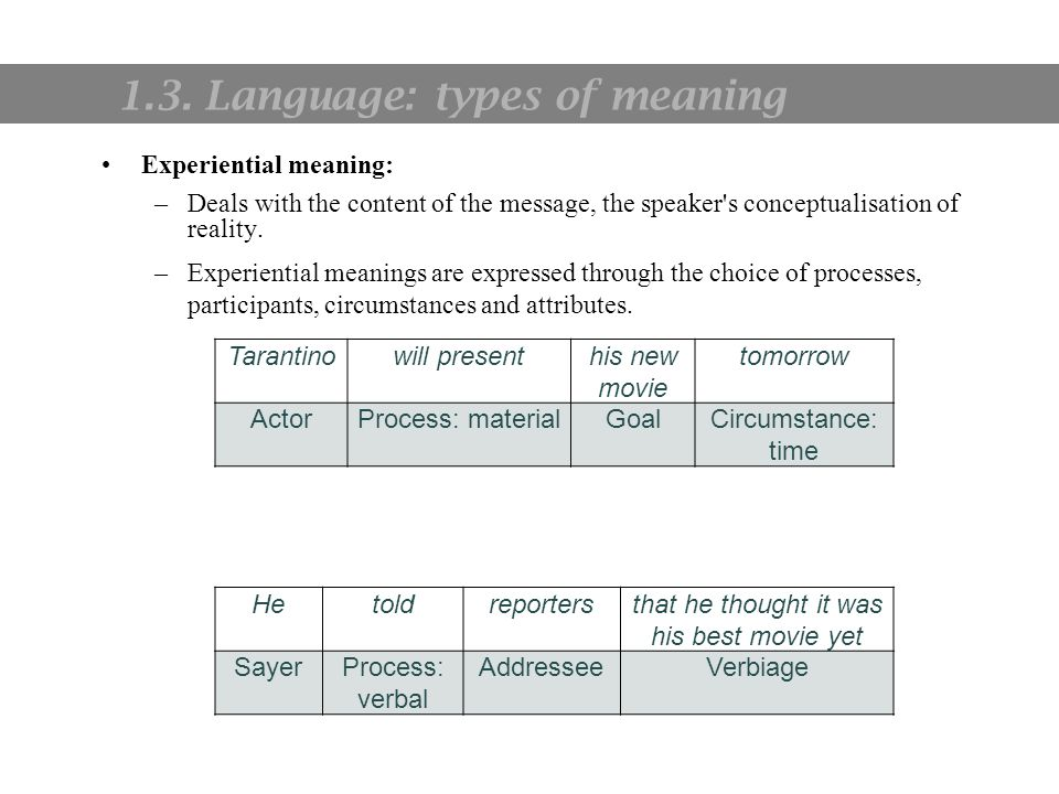 1. Language and communication Experiential meaning: –Deals with the content of the message, the speaker's conceptualisation of reality. –Experiential