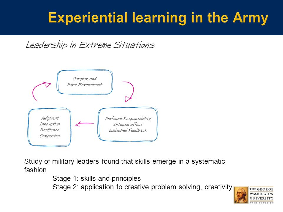 Study of military leaders found that skills emerge in a systematic fashion Stage 1: skills and principles Stage 2: application to creative problem solving, creativity