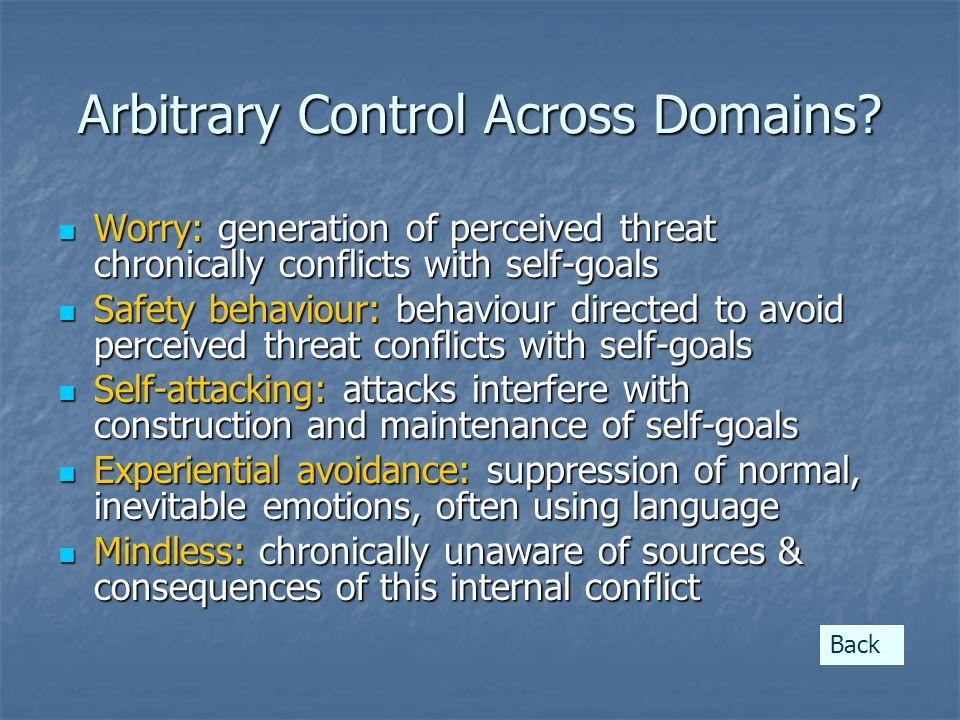 Arbitrary Control Across Domains.