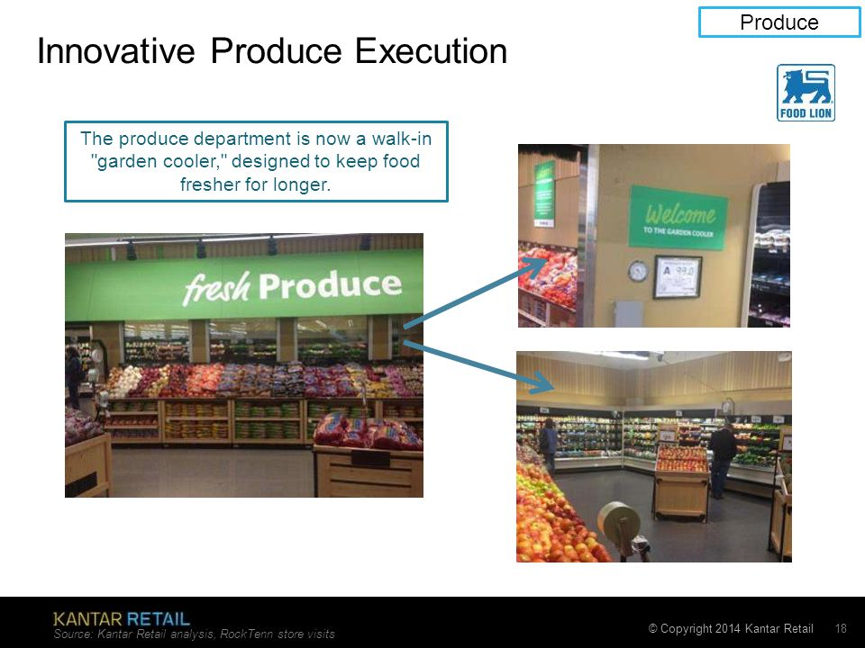 © Copyright 2014 Kantar Retail Innovative Produce Execution Source: Kantar Retail analysis, RockTenn store visits 18 The produce department is now a walk-in garden cooler, designed to keep food fresher for longer.
