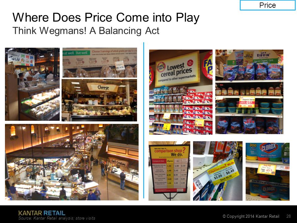 © Copyright 2014 Kantar Retail Where Does Price Come into Play Think Wegmans.