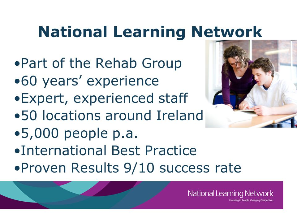 Achievements of People who attend NLN – Outcomes Employment is main goal Education 2005-2010 90% progress to employment or further education / training 28,000 Certification Awards