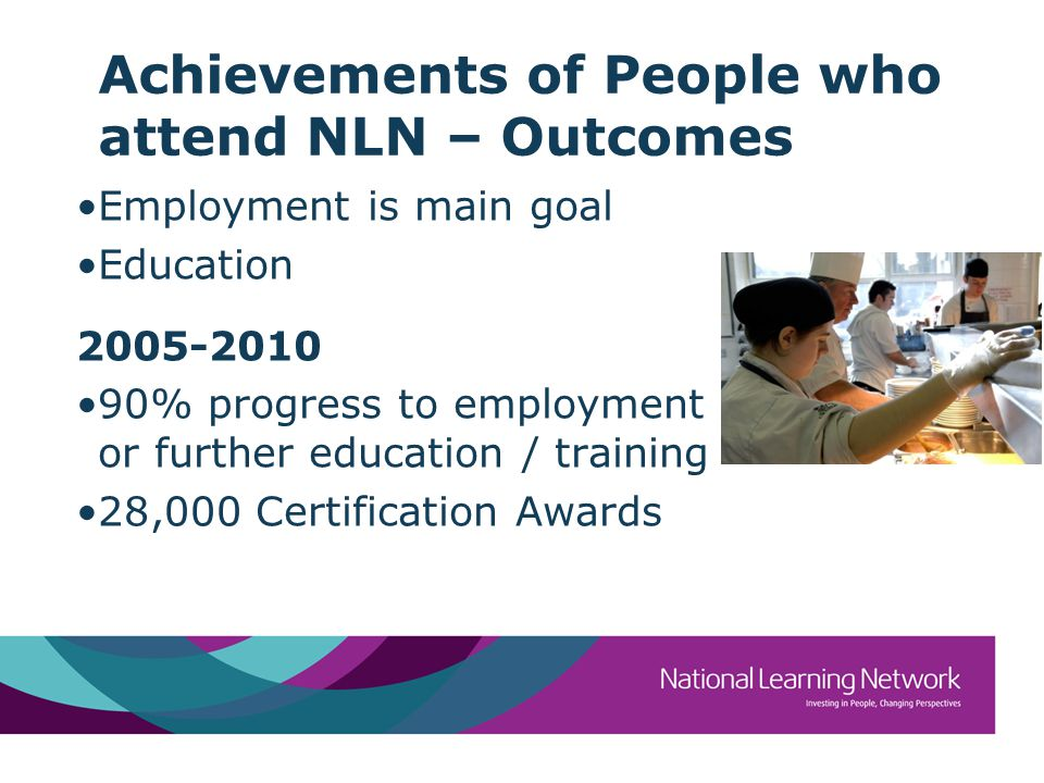 Person Supports Employer NLN's Strengths Person-focused Local and Nationwide Relevant to ALL people Very high-quality services Continuous intake - 52 weeks p.a.