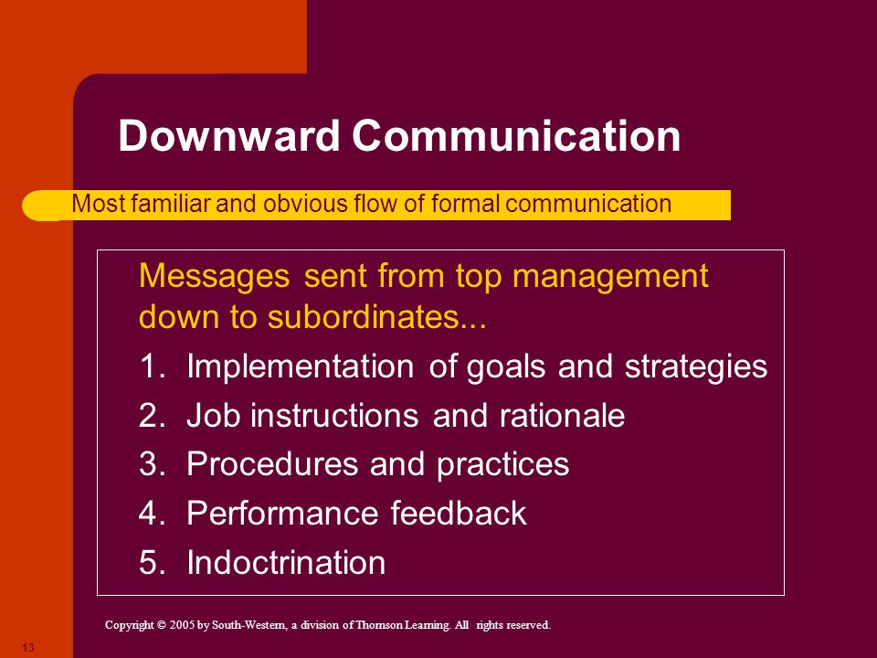 Copyright © 2005 by South-Western, a division of Thomson Learning. All rights reserved. 13 Downward Communication Messages sent from top management do