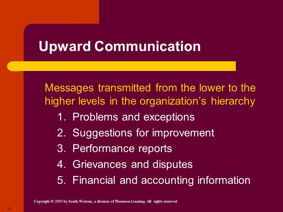 Copyright © 2005 by South-Western, a division of Thomson Learning. All rights reserved. 15 Upward Communication Messages transmitted from the lower to