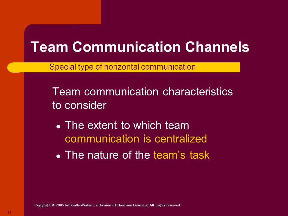 Copyright © 2005 by South-Western, a division of Thomson Learning. All rights reserved. 18 Team Communication Channels Team communication characterist