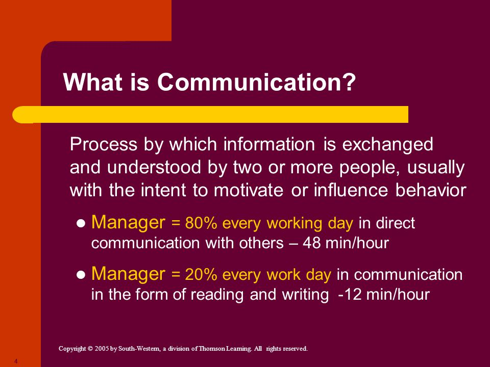 Copyright © 2005 by South-Western, a division of Thomson Learning. All rights reserved. 4 What is Communication? Process by which information is excha