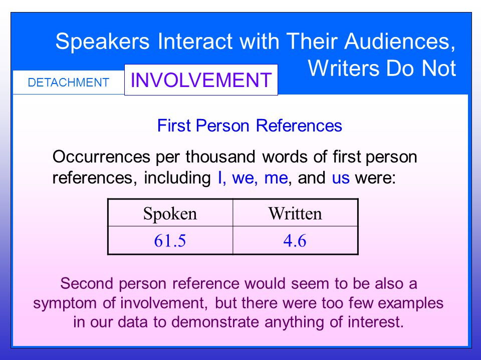 First Person References Occurrences per thousand words of first person references, including I, we, me, and us were: SpokenWritten 61.54.6 Second person reference would seem to be also a symptom of involvement, but there were too few examples in our data to demonstrate anything of interest.