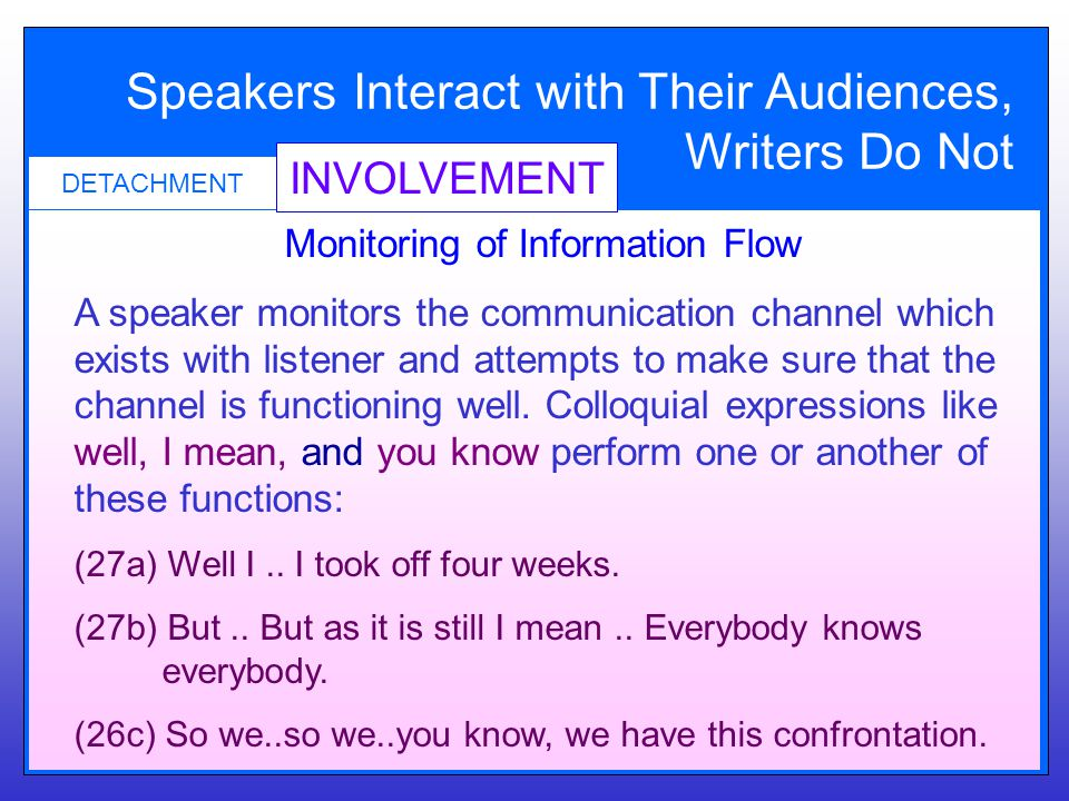 INVOLVEMENT DETACHMENT Speakers Interact with Their Audiences, Writers Do Not Monitoring of Information Flow A speaker monitors the communication channel which exists with listener and attempts to make sure that the channel is functioning well.