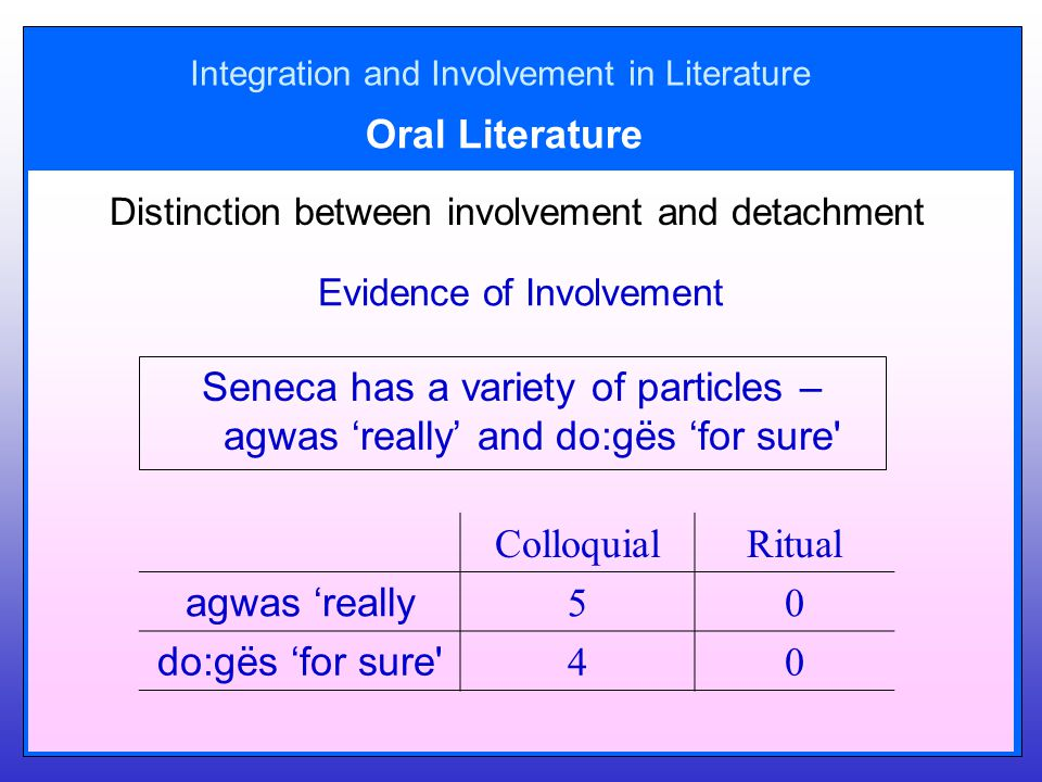 Integration and Involvement in Literature Oral Literature Distinction between involvement and detachment Evidence of Involvement Seneca has a variety of particles – agwas 'really' and do:gës 'for sure ColloquialRitual agwas 'really 50 do:gës 'for sure 40
