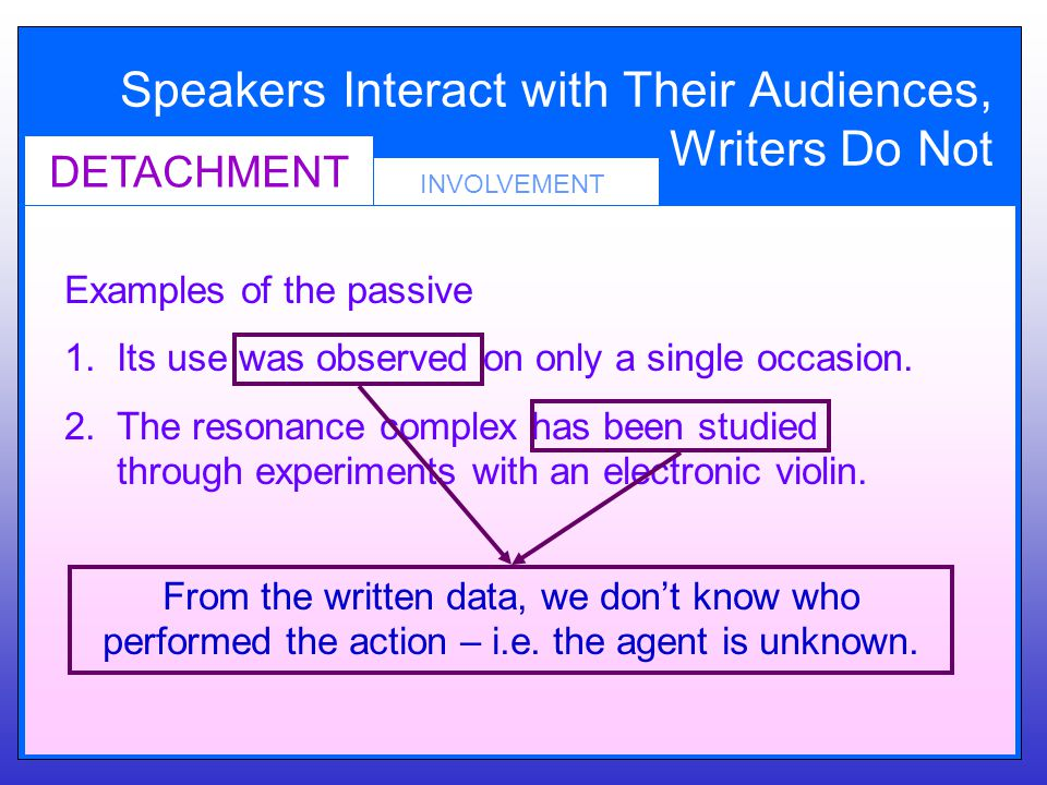 INVOLVEMENT DETACHMENT Speakers Interact with Their Audiences, Writers Do Not Examples of the passive 1.Its use was observed on only a single occasion.