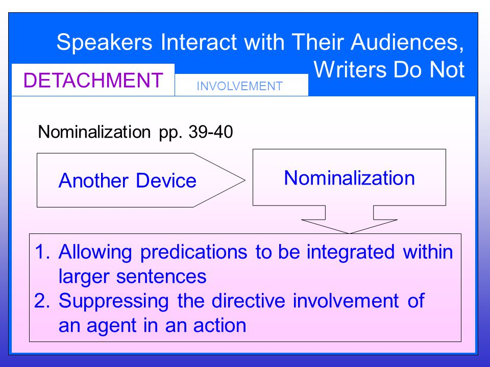 INVOLVEMENT DETACHMENT Speakers Interact with Their Audiences, Writers Do Not 1.Allowing predications to be integrated within larger sentences 2.Suppressing the directive involvement of an agent in an action Another Device Nominalization Nominalization pp.