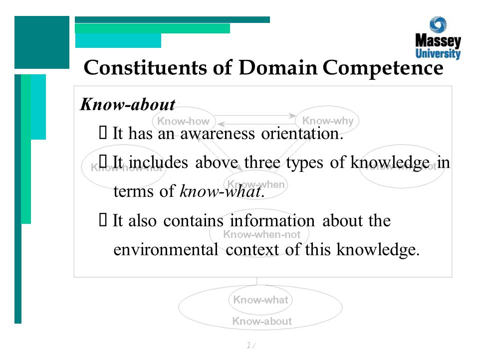 17 Constituents of Domain Competence Know-about  It has an awareness orientation.