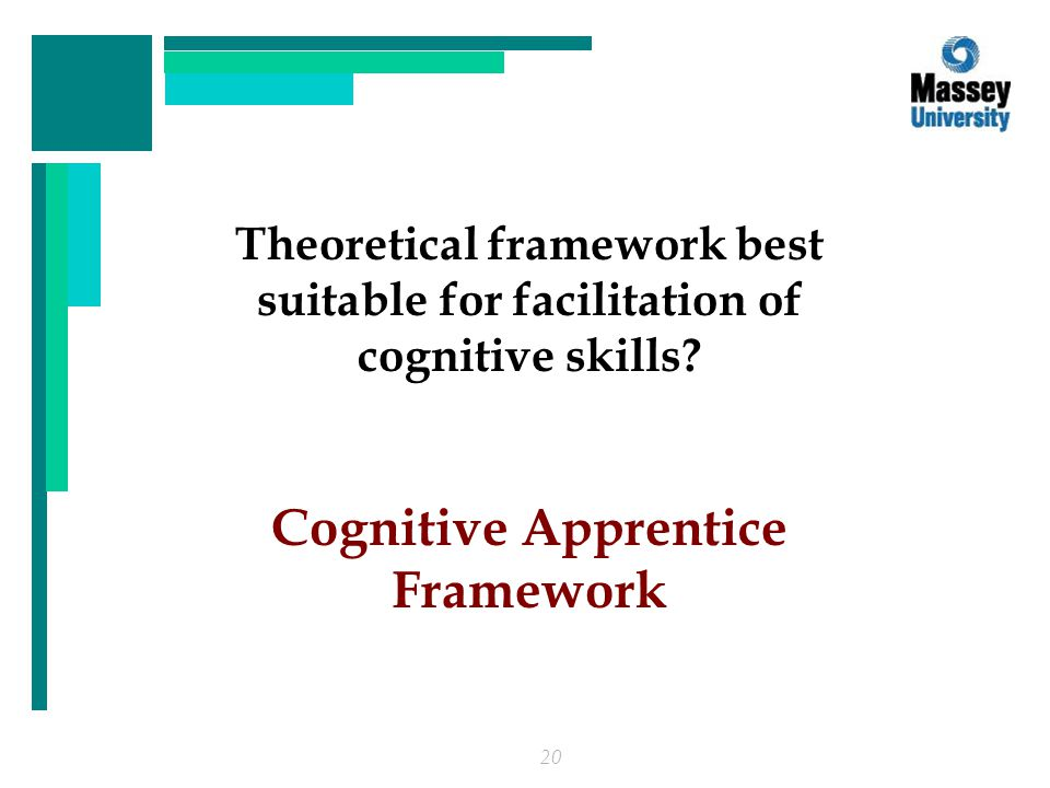 20 Theoretical framework best suitable for facilitation of cognitive skills.