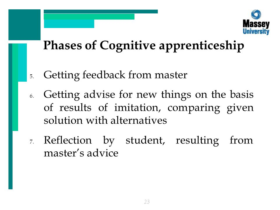 23 Phases of Cognitive apprenticeship 5. Getting feedback from master 6.