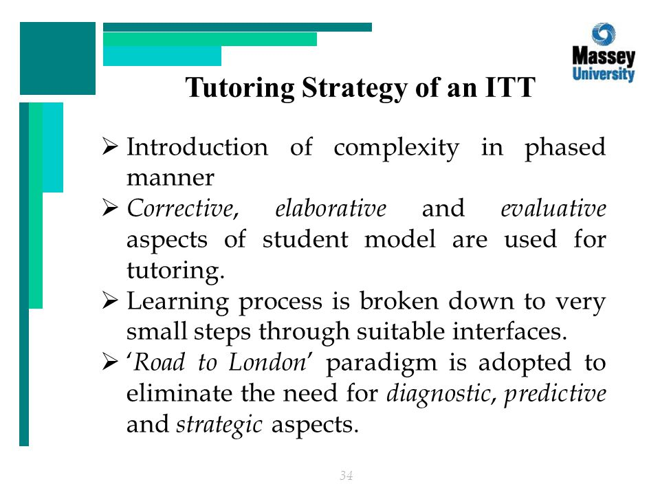 34 Tutoring Strategy of an ITT  Introduction of complexity in phased manner  Corrective, elaborative and evaluative aspects of student model are used for tutoring.
