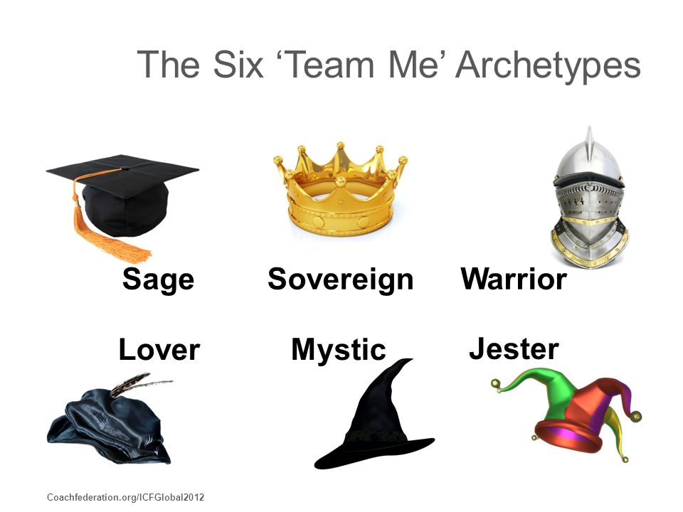 Coachfederation.org/ICFGlobal2012 Lover Jester Mystic Sovereign Warrior Sage The Six 'Team Me' Archetypes