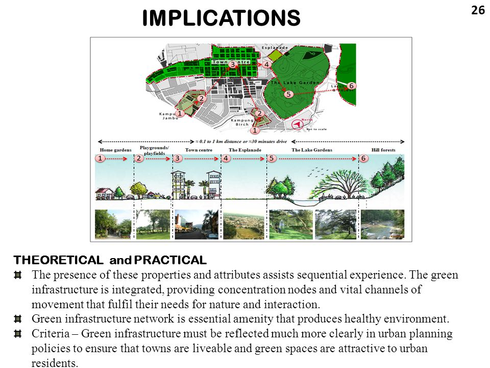 IMPLICATIONS THEORETICAL and PRACTICAL The presence of these properties and attributes assists sequential experience. The green infrastructure is inte