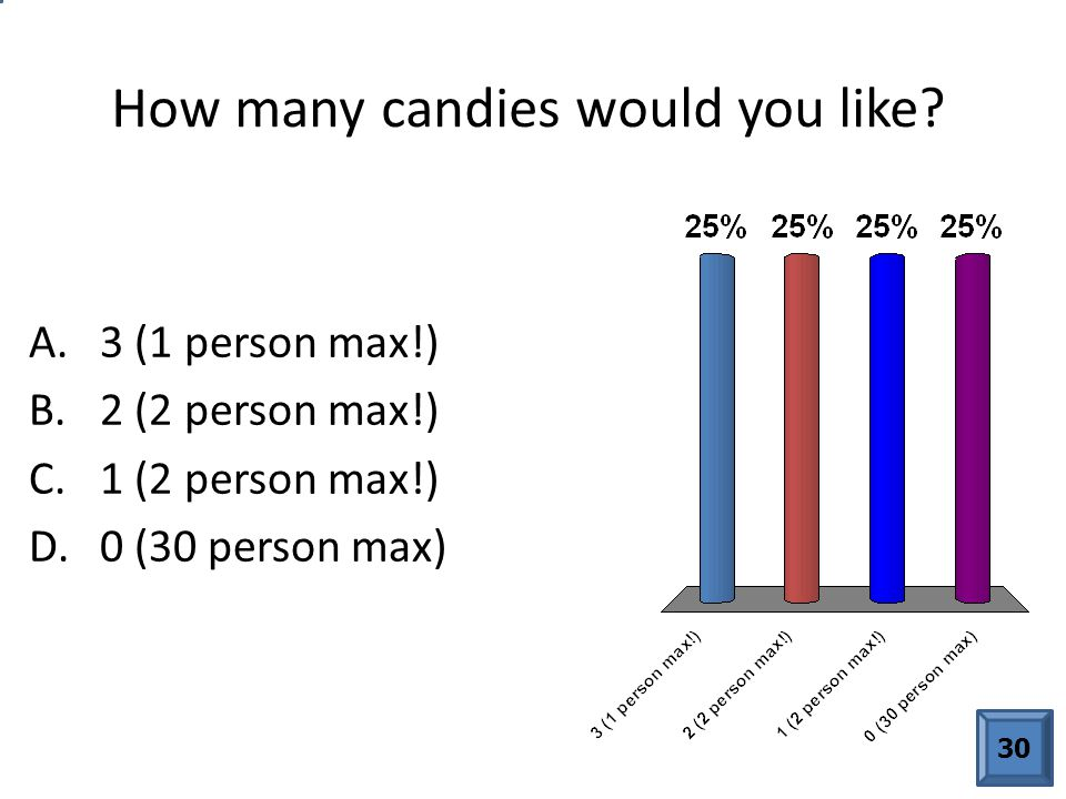 How many candies would you like.