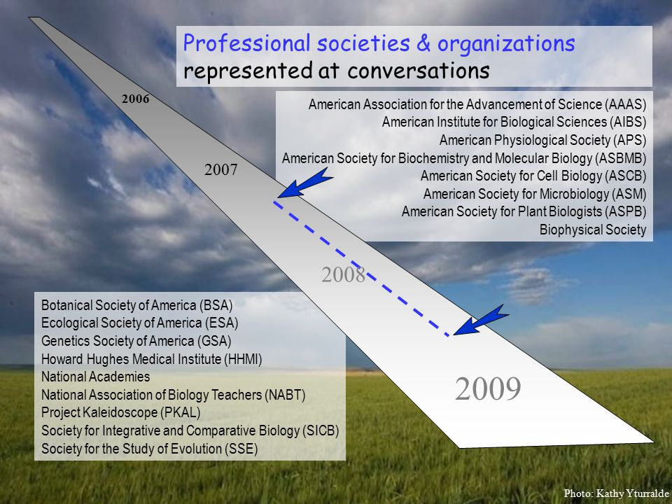 Botanical Society of America (BSA) Ecological Society of America (ESA) Genetics Society of America (GSA) Howard Hughes Medical Institute (HHMI) National Academies National Association of Biology Teachers (NABT) Project Kaleidoscope (PKAL) Society for Integrative and Comparative Biology (SICB) Society for the Study of Evolution (SSE) American Association for the Advancement of Science (AAAS) American Institute for Biological Sciences (AIBS) American Physiological Society (APS) American Society for Biochemistry and Molecular Biology (ASBMB) American Society for Cell Biology (ASCB) American Society for Microbiology (ASM) American Society for Plant Biologists (ASPB) Biophysical Society 2006 2007 2009 Professional societies & organizations represented at conversations 2008 Photo: Kathy Yturralde