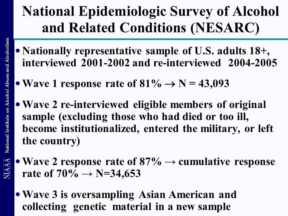 National Institute on Alcohol Abuse and Alcoholism Enhanced Technical Assistance Exceptional guidance/technical assistance to PIs at MSIs, health disparities researchers, and diversity enhancing awardees Proactive Outreach (PO) to supportively increased knowledge and confidence with NIH submission, review & funding processes  Attend/listen to and enhance knowledge  Won't call us …..