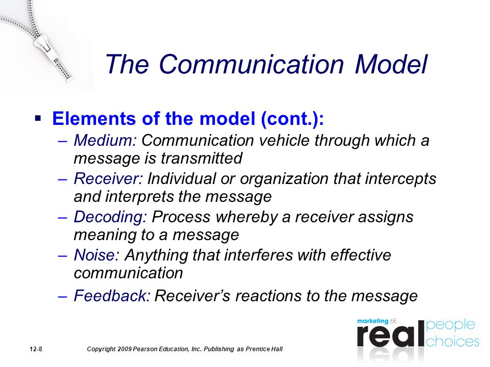 Copyright 2009 Pearson Education, Inc. Publishing as Prentice Hall12-8 The Communication Model  Elements of the model (cont.): –Medium: Communication