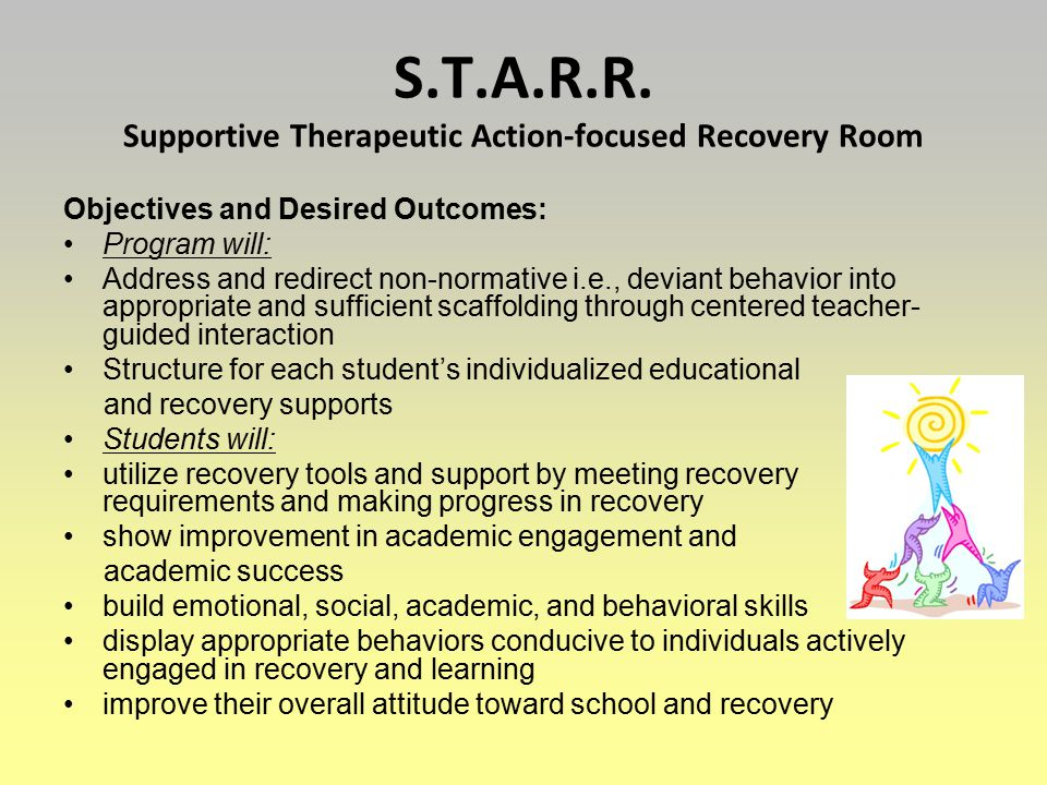 S.T.A.R.R. Supportive Therapeutic Action-focused Recovery Room Objectives and Desired Outcomes: Program will: Address and redirect non-normative i.e.,