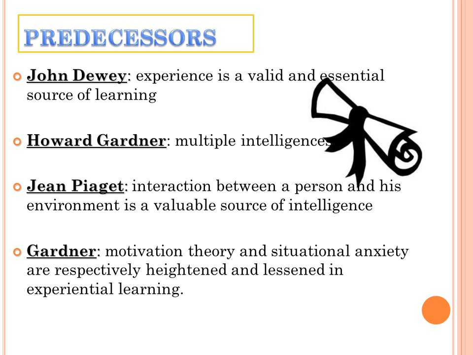 John Dewey : John Dewey : experience is a valid and essential source of learning Howard Gardner Howard Gardner : multiple intelligences Jean Piaget :