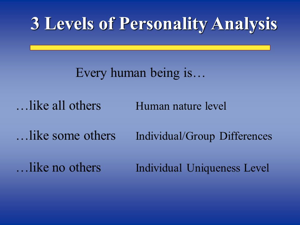 an analysis of my personality Job-seeker swot analysis personality, learning style  livecareer's contributors will help you move the needle on your career and get the job you want.