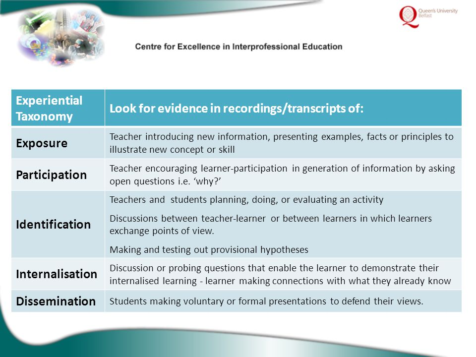 Experiential Taxonomy Look for evidence in recordings/transcripts of: Exposure Teacher introducing new information, presenting examples, facts or prin