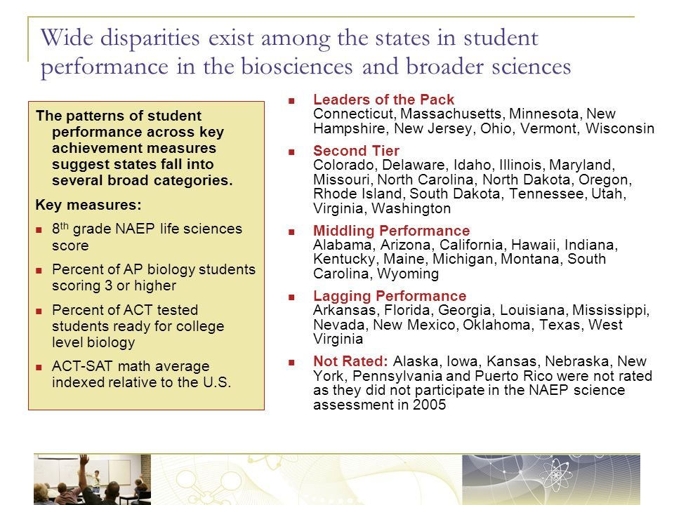 Wide disparities exist among the states in student performance in the biosciences and broader sciences Leaders of the Pack Connecticut, Massachusetts, Minnesota, New Hampshire, New Jersey, Ohio, Vermont, Wisconsin Second Tier Colorado, Delaware, Idaho, Illinois, Maryland, Missouri, North Carolina, North Dakota, Oregon, Rhode Island, South Dakota, Tennessee, Utah, Virginia, Washington Middling Performance Alabama, Arizona, California, Hawaii, Indiana, Kentucky, Maine, Michigan, Montana, South Carolina, Wyoming Lagging Performance Arkansas, Florida, Georgia, Louisiana, Mississippi, Nevada, New Mexico, Oklahoma, Texas, West Virginia Not Rated: Alaska, Iowa, Kansas, Nebraska, New York, Pennsylvania and Puerto Rico were not rated as they did not participate in the NAEP science assessment in 2005 The patterns of student performance across key achievement measures suggest states fall into several broad categories.