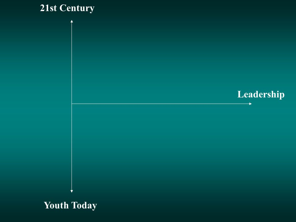 Youth Today 21st Century Leadership