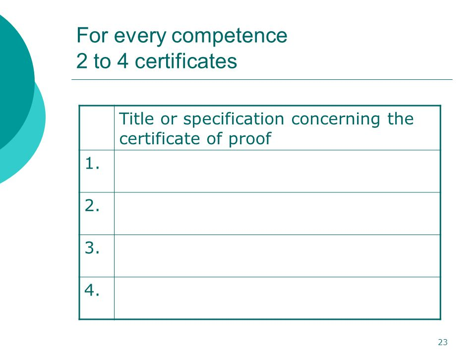 23 For every competence 2 to 4 certificates Title or specification concerning the certificate of proof 1.